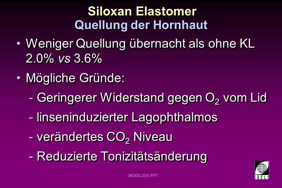 98300-20S.PPT Siloxan Elastomer Weniger Quellung übernacht als ohne KL 2.0% vs 3.6% Mögliche Gründe: -Geringerer Widerstand gegen O 2 vom Lid -linseni