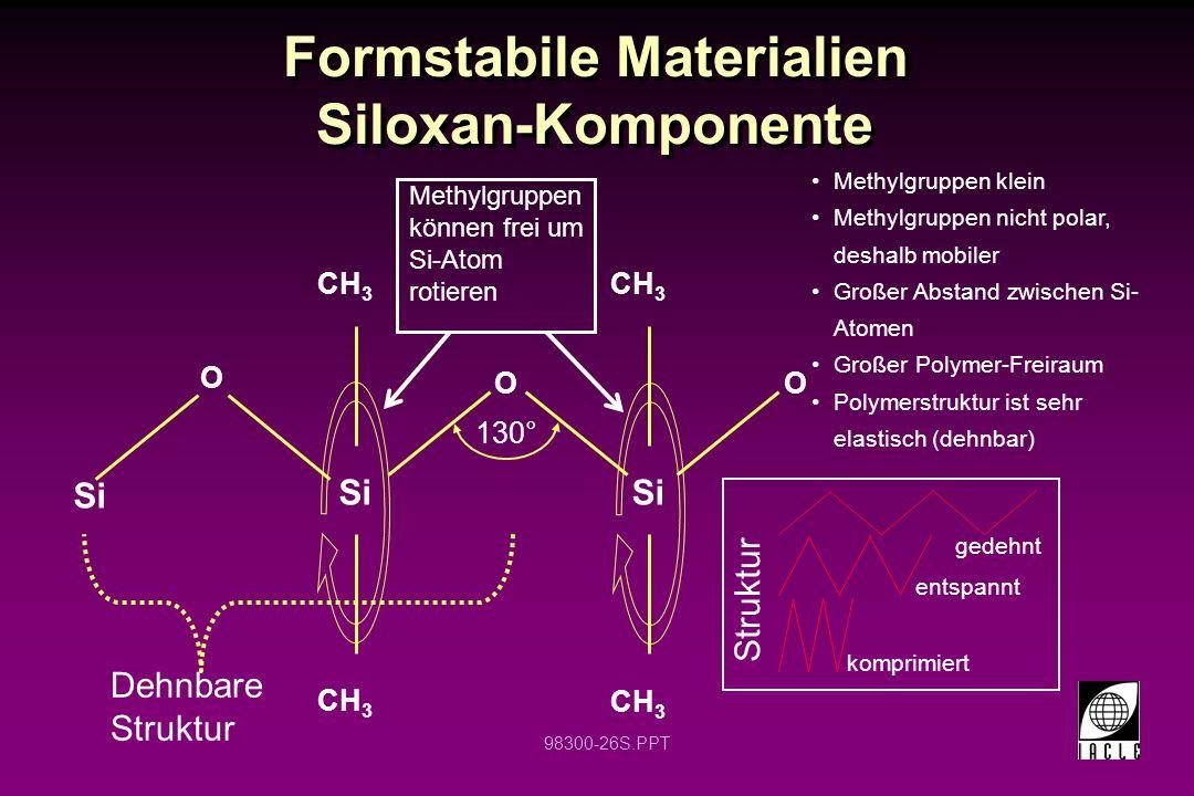 98300-26S.PPT Formstabile Materialien Siloxan-Komponente Methylgruppen klein Methylgruppen nicht polar, deshalb mobiler Großer Abstand zwischen Si- At