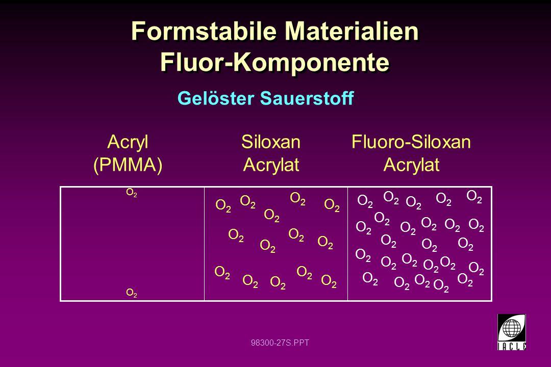 98300-27S.PPT Formstabile Materialien Fluor-Komponente Acryl (PMMA) Siloxan Acrylat Fluoro-Siloxan Acrylat Gelöster Sauerstoff O2O2 O2O2 O2O2 O2O2 O2O