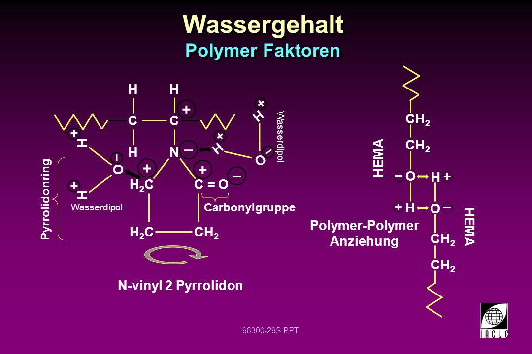 98300-29S.PPT Wassergehalt Polymer Faktoren + – – + HCHHCH HCNHCN H2CH2CH2CH2C C = O CH 2 + N-vinyl 2 Pyrrolidon Pyrrolidonring Carbonylgruppe O HH ++