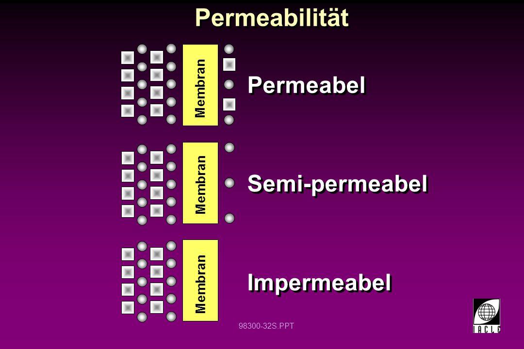 98300-32S.PPT Permeabilität Membran Permeabel Semi-permeabel Impermeabel
