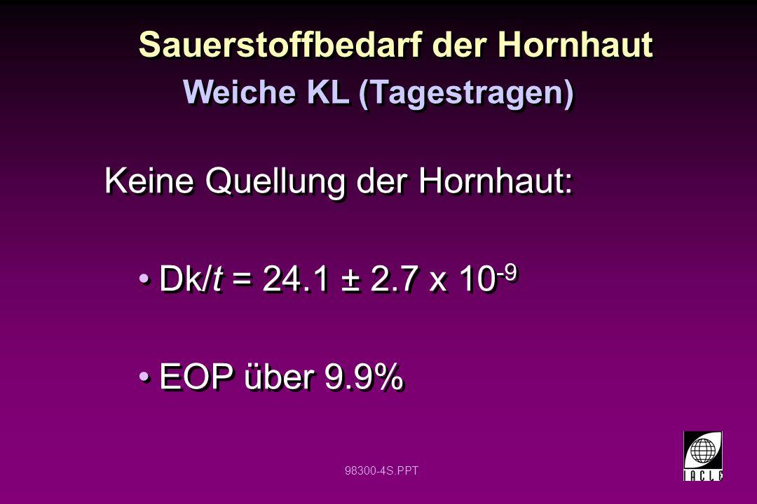 98300-5S.PPT Keine bleibende Quellung der Hornhaut bei geschlossenem Auge : Dk/t = 34.3 ± 5.2 x 10 -9 EOP über 12.1% Keine bleibende Quellung der Hornhaut bei geschlossenem Auge : Dk/t = 34.3 ± 5.2 x 10 -9 EOP über 12.1% Sauerstoffbedarf der Hornhaut Weiche KL (vT)
