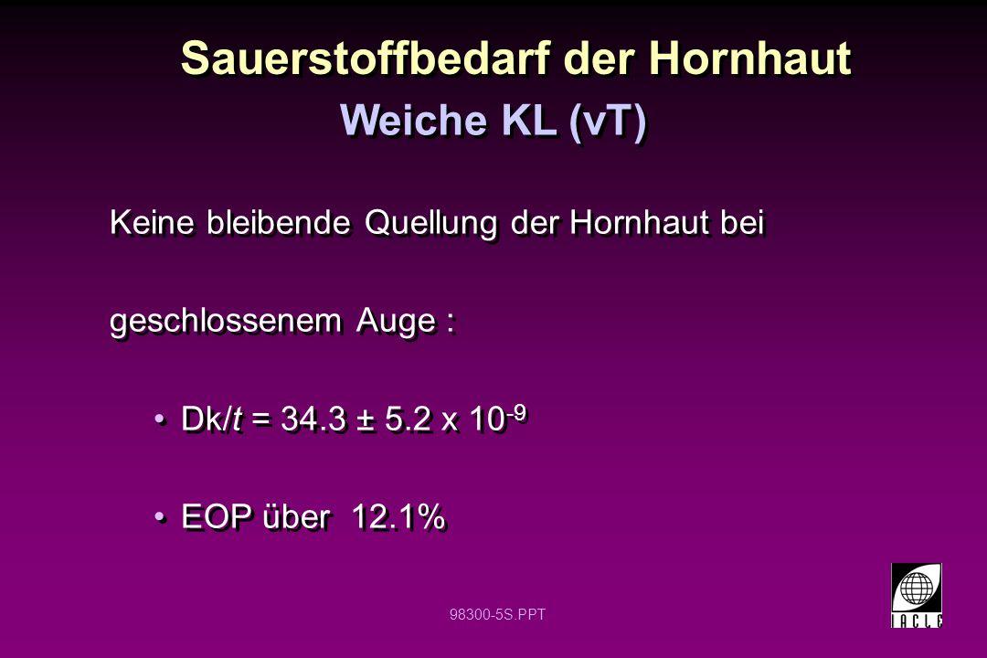 98300-16S.PPT Quellung der Hornhaut HEMA Material, Tragezeit 8 Stunden t c (mm)Quellung (%) 0.13 8 0.07 5 0.03 1 t c (mm)Quellung (%) 0.13 8 0.07 5 0.03 1 Weiche KL (Tagestragen) La Hood, CCLRU Data