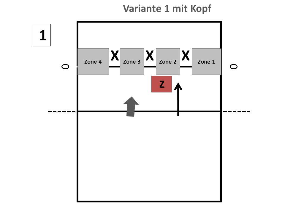 Variante 1 mit Kopf 1 X XX Z Zone 4Zone 3Zone 2Zone 1