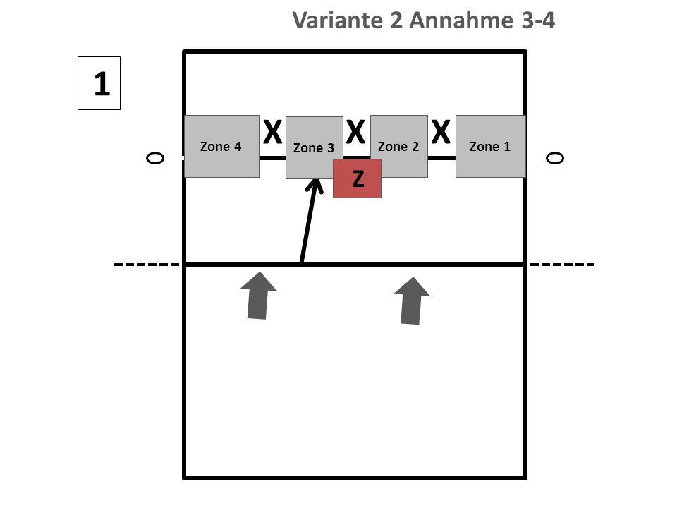 Variante 2 Annahme 3-4 1 X XX Zone 4 Zone 3 Zone 2Zone 1 Z