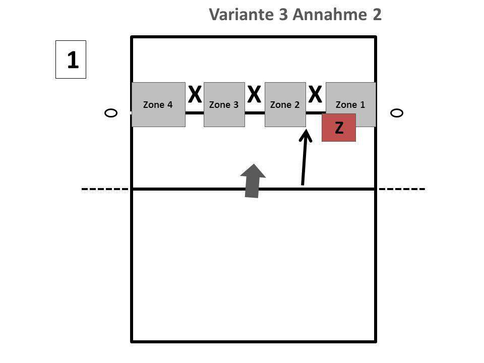 Variante 3 Annahme 2 1 X XX Zone 4Zone 3Zone 2Zone 1 Z