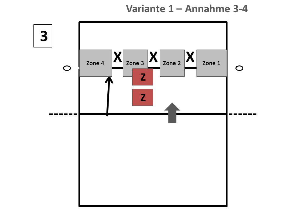 Variante 1 – Annahme 3-4 3 X XX Zone 4Zone 3Zone 2Zone 1 Z Z