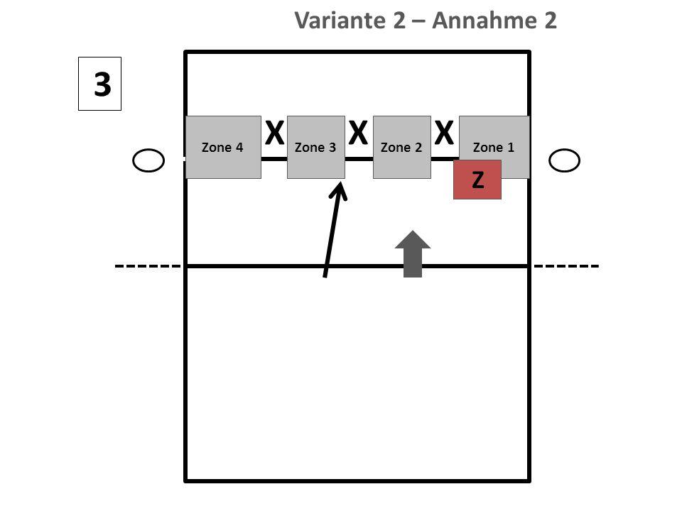 Variante 2 – Annahme 2 X XX Zone 4Zone 3Zone 2Zone 1 Z 3