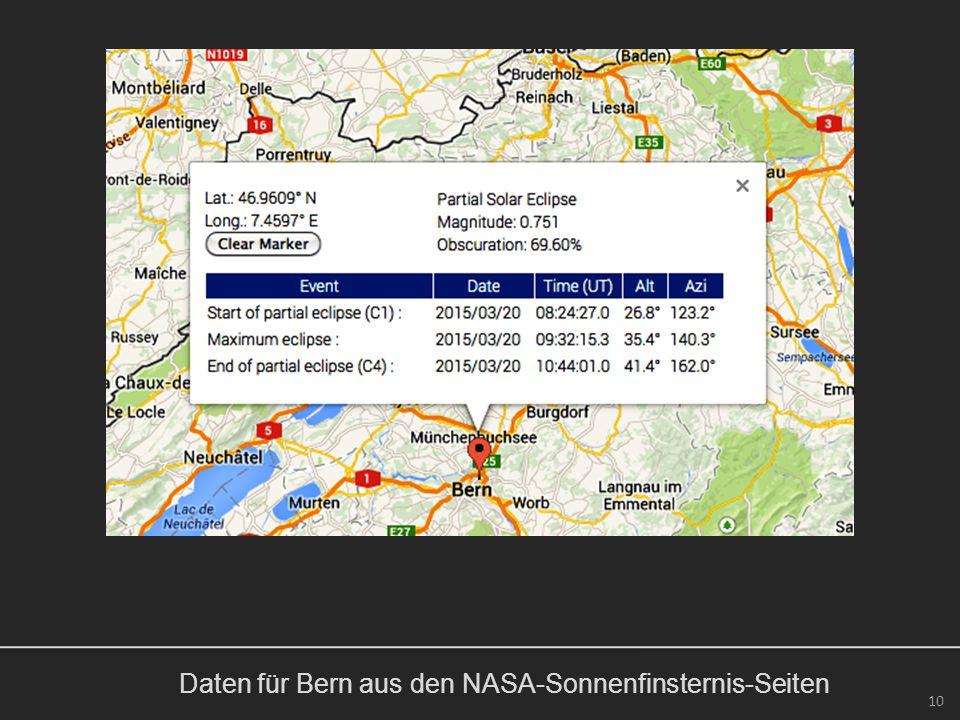 Daten für Bern aus den NASA-Sonnenfinsternis-Seiten 10