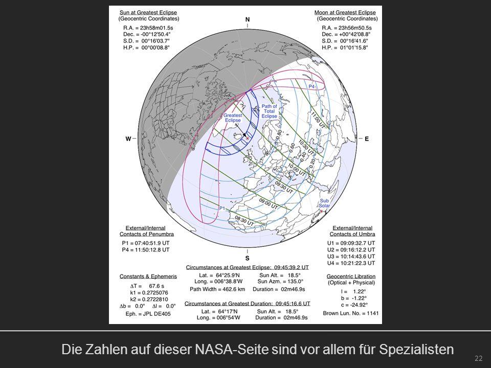Die Zahlen auf dieser NASA-Seite sind vor allem für Spezialisten 22