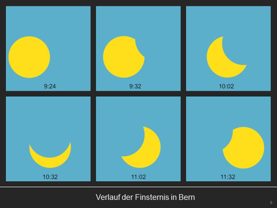 Verlauf der Finsternis in Bern 6
