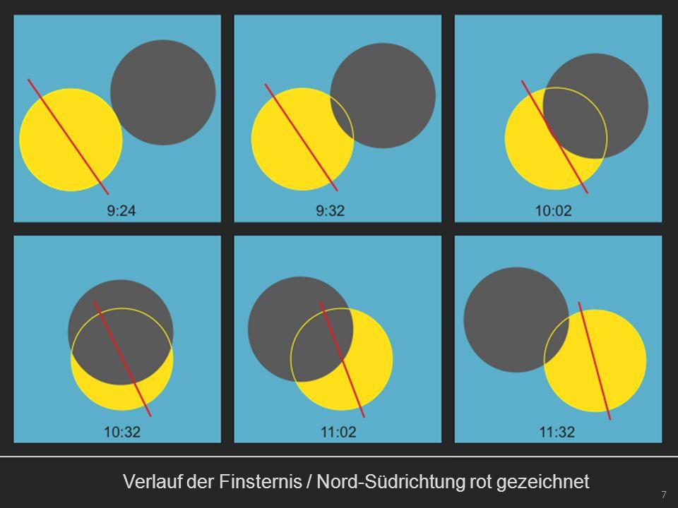 Verlauf der Finsternis / Nord-Südrichtung rot gezeichnet 7