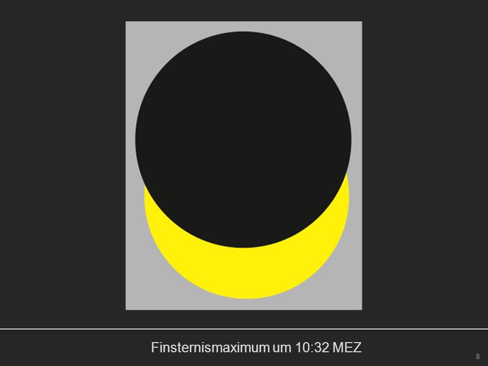 Finsternismaximum um 10:32 MEZ 8