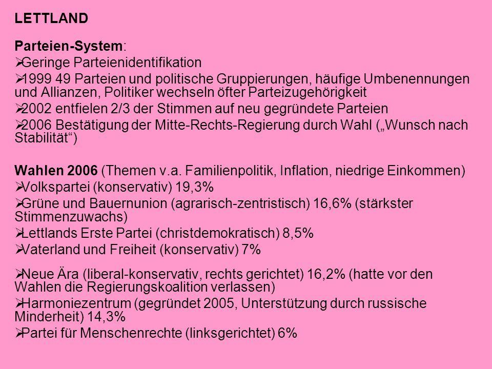 LETTLAND Parteien-System:  Geringe Parteienidentifikation  1999 49 Parteien und politische Gruppierungen, häufige Umbenennungen und Allianzen, Polit