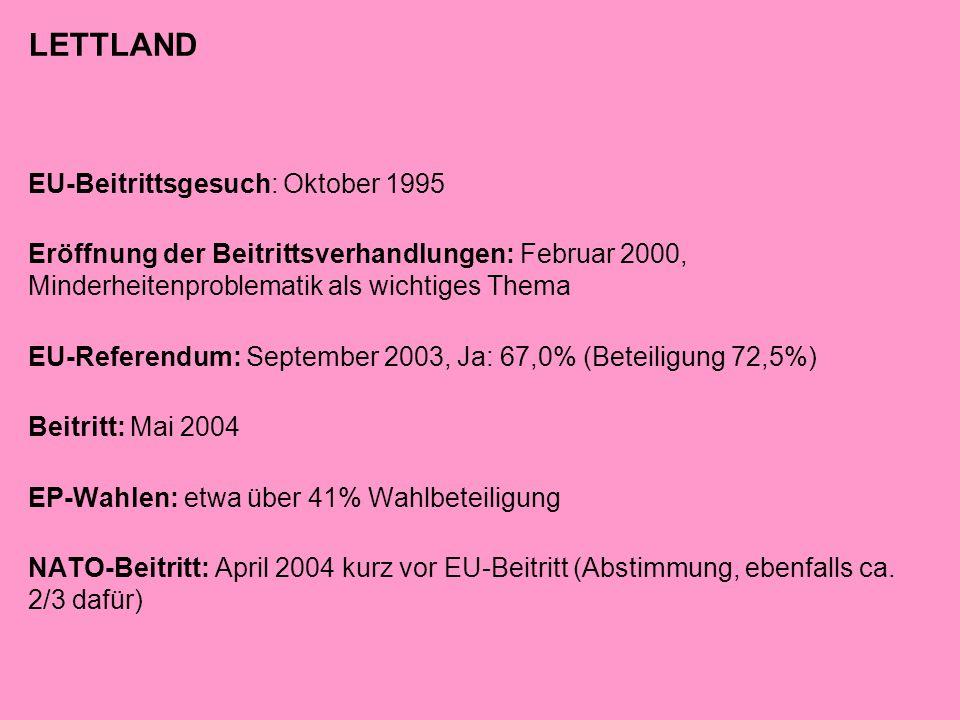 LETTLAND EU-Beitrittsgesuch: Oktober 1995 Eröffnung der Beitrittsverhandlungen: Februar 2000, Minderheitenproblematik als wichtiges Thema EU-Referendu