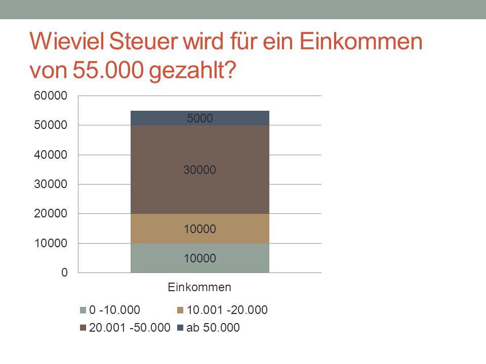 Wieviel Steuer wird für ein Einkommen von 55.000 gezahlt?