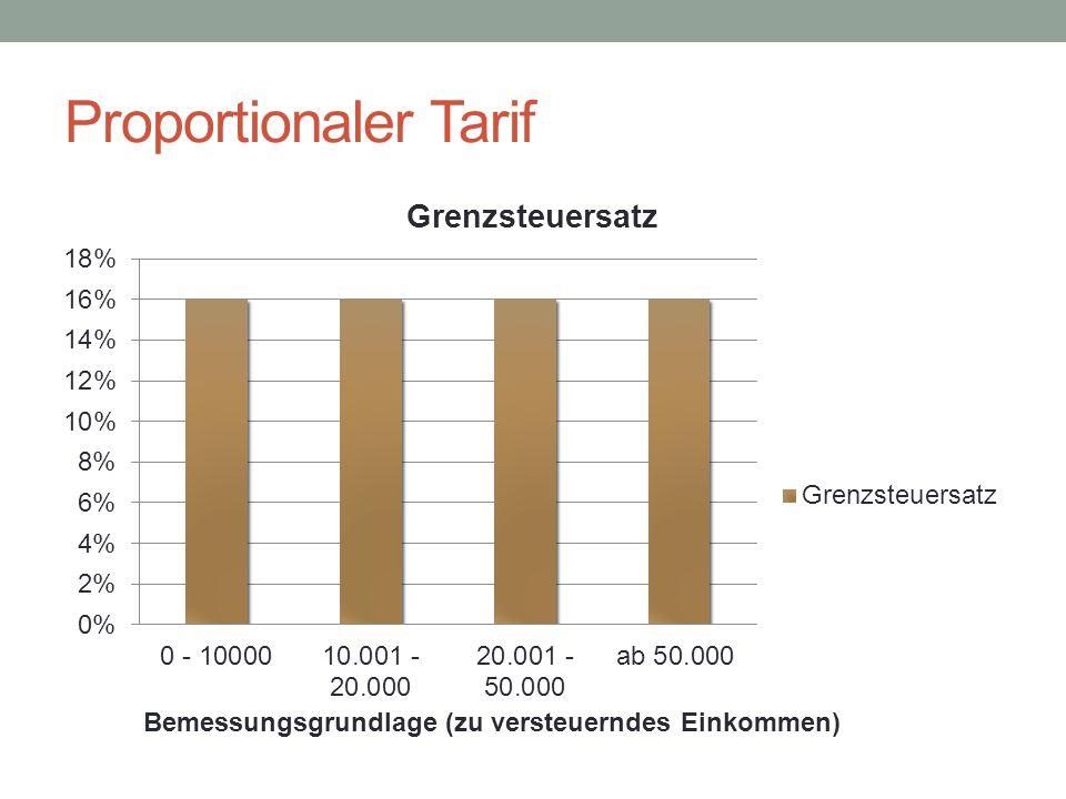Proportionaler Tarif