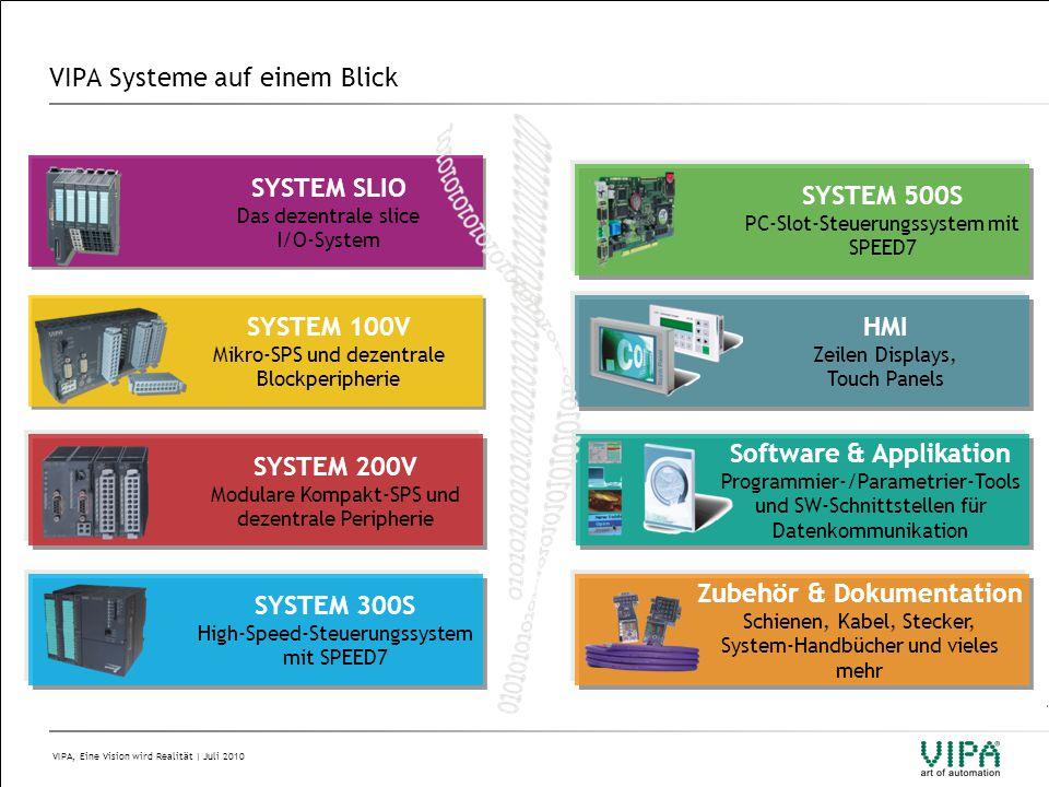 VIPA, Eine Vision wird Realität | Juli 2010 SYSTEM SLIO Das dezentrale slice I/O-System VIPA Systeme auf einem Blick SYSTEM 100V Mikro-SPS und dezentrale Blockperipherie SYSTEM 200V Modulare Kompakt-SPS und dezentrale Peripherie SYSTEM 300S High-Speed-Steuerungssystem mit SPEED7 SYSTEM 500S PC-Slot-Steuerungssystem mit SPEED7 HMI Zeilen Displays, Touch Panels Software & Applikation Programmier-/Parametrier-Tools und SW-Schnittstellen für Datenkommunikation Zubehör & Dokumentation Schienen, Kabel, Stecker, System-Handbücher und vieles mehr