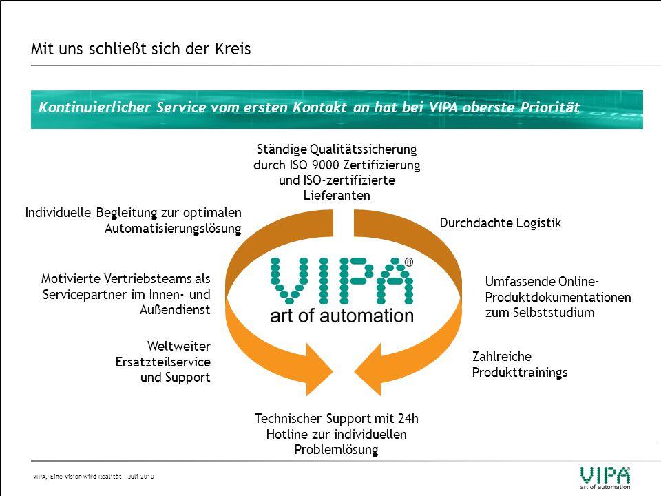 VIPA, Eine Vision wird Realität | Juli 2010 Mit uns schließt sich der Kreis Ständige Qualitätssicherung durch ISO 9000 Zertifizierung und ISO-zertifizierte Lieferanten Durchdachte Logistik Umfassende Online- Produktdokumentationen zum Selbststudium Zahlreiche Produkttrainings Technischer Support mit 24h Hotline zur individuellen Problemlösung Weltweiter Ersatzteilservice und Support Motivierte Vertriebsteams als Servicepartner im Innen- und Außendienst Individuelle Begleitung zur optimalen Automatisierungslösung Kontinuierlicher Service vom ersten Kontakt an hat bei VIPA oberste Priorit ä t
