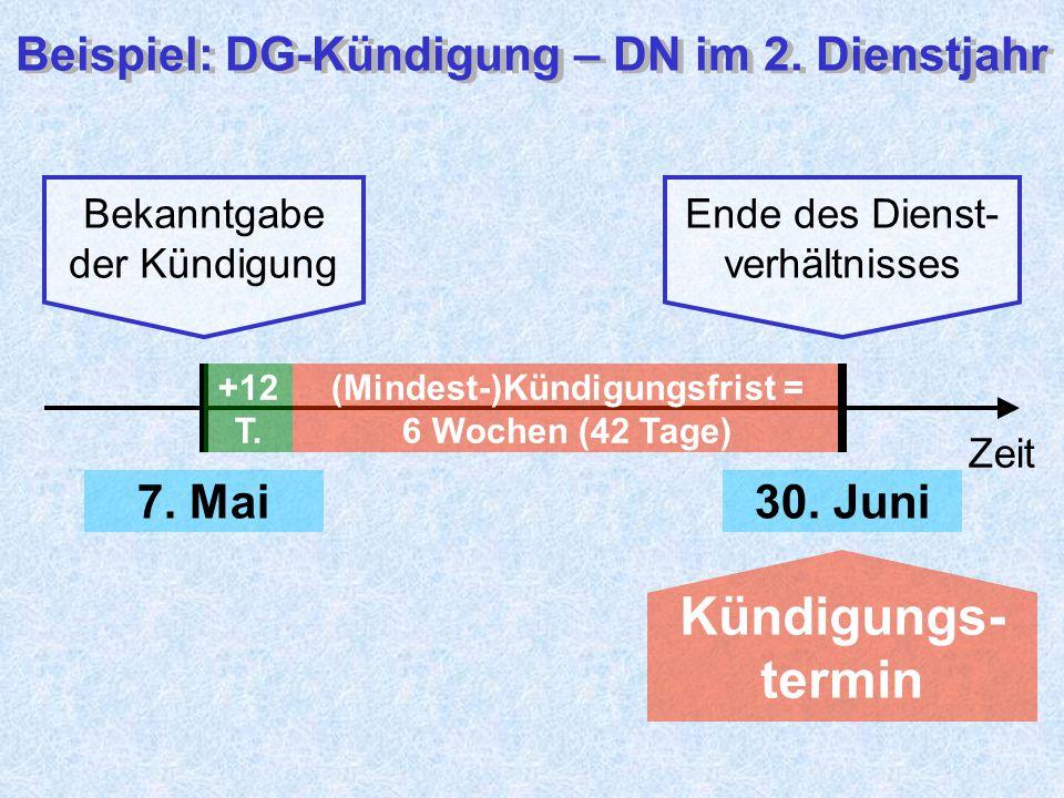 Beispiel: DG-Kündigung – DN im 2.Dienstjahr Beispiel: DG-Kündigung – DN im 2.