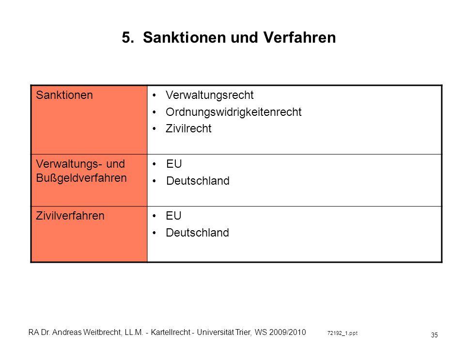 RA Dr. Andreas Weitbrecht, LL.M. - Kartellrecht - Universität Trier, WS 2009/2010 72192_1.ppt 5.