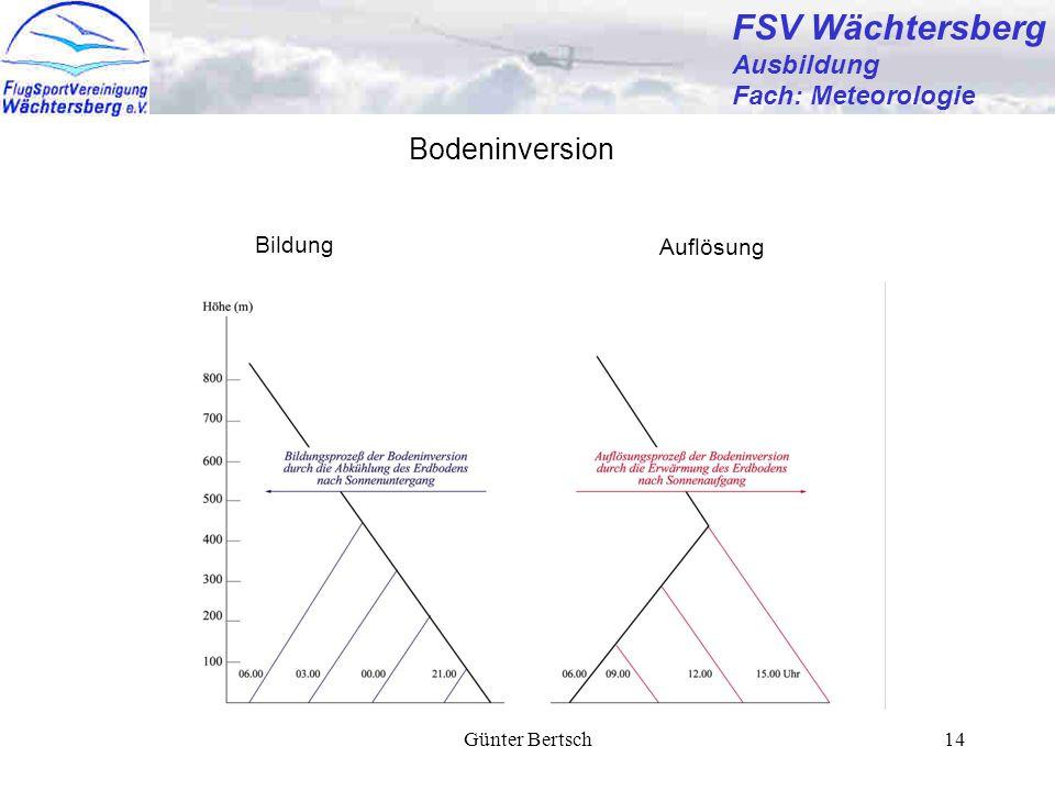 Günter Bertsch14 FSV Wächtersberg Ausbildung Fach: Meteorologie Bodeninversion Bildung Auflösung
