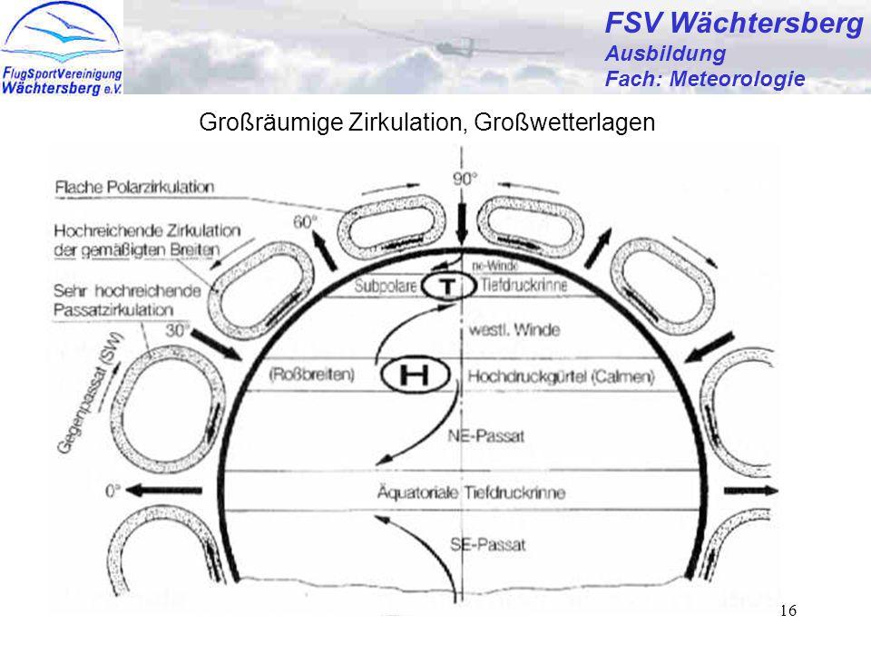 Günter Bertsch16 FSV Wächtersberg Ausbildung Fach: Meteorologie Großräumige Zirkulation, Großwetterlagen Thermische Konvektion bei lateralem Temperatu