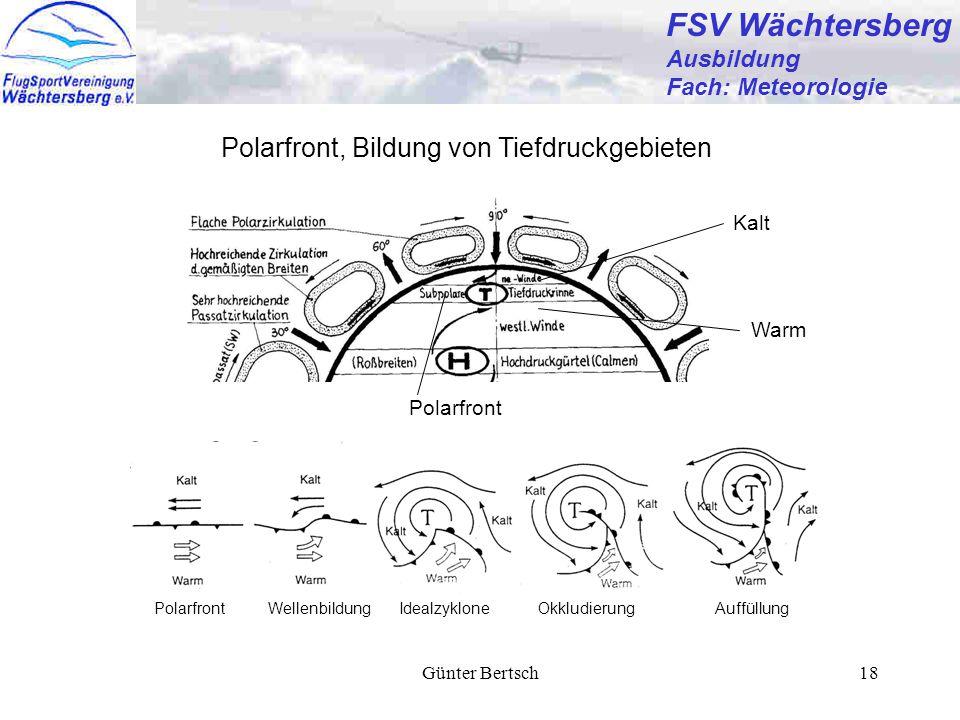 Günter Bertsch18 FSV Wächtersberg Ausbildung Fach: Meteorologie Kalt Warm Polarfront, Bildung von Tiefdruckgebieten Polarfront Wellenbildung Idealzykl