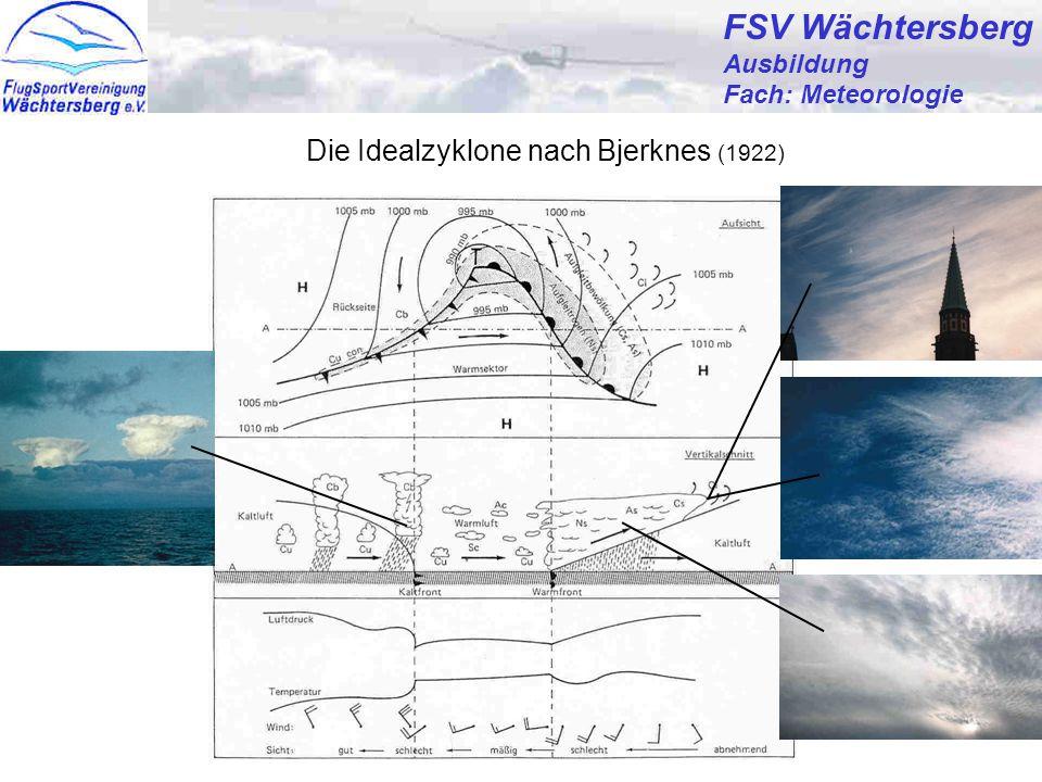 Günter Bertsch19 FSV Wächtersberg Ausbildung Fach: Meteorologie Die Idealzyklone nach Bjerknes (1922)