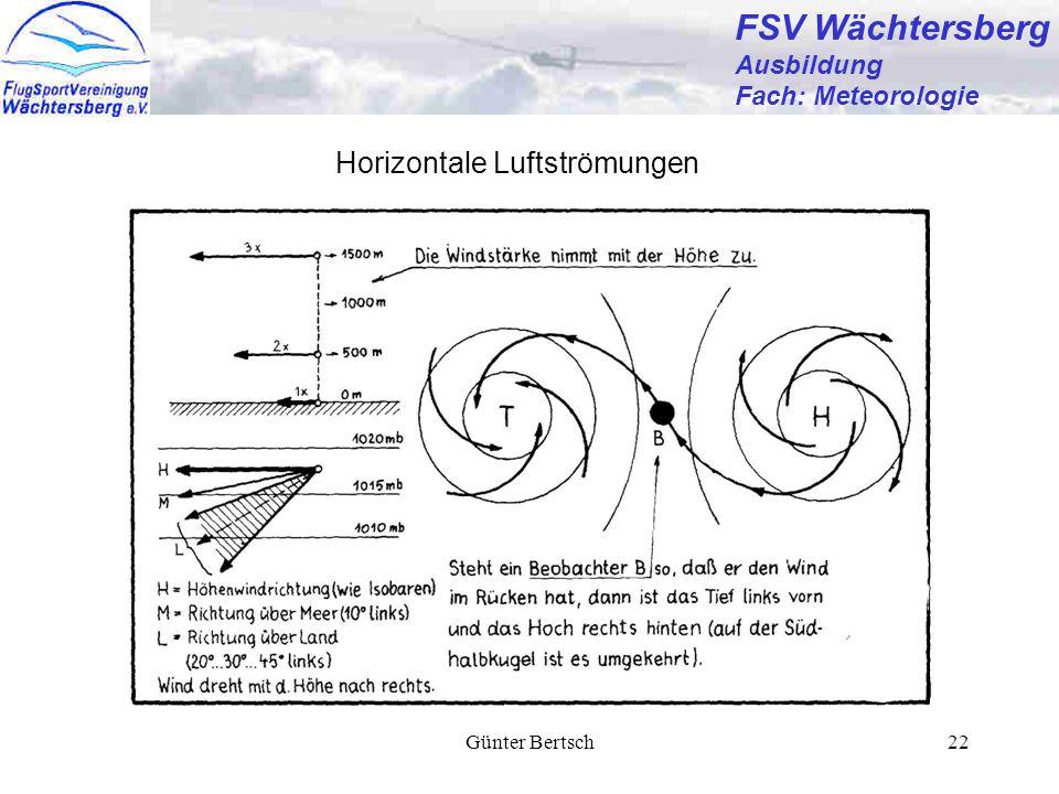 Günter Bertsch22 FSV Wächtersberg Ausbildung Fach: Meteorologie Horizontale Luftströmungen