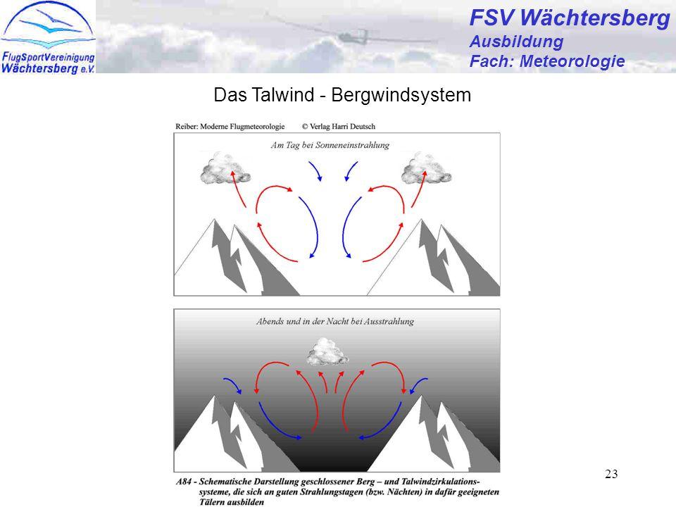 Günter Bertsch23 FSV Wächtersberg Ausbildung Fach: Meteorologie Das Talwind - Bergwindsystem