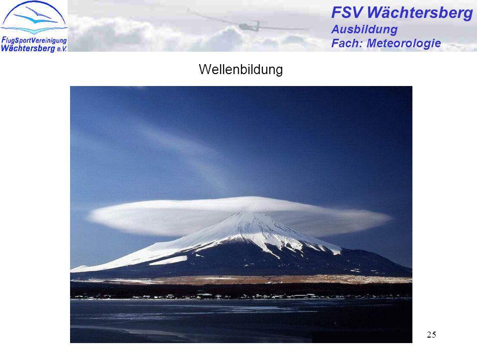 Günter Bertsch25 FSV Wächtersberg Ausbildung Fach: Meteorologie Wellenbildung