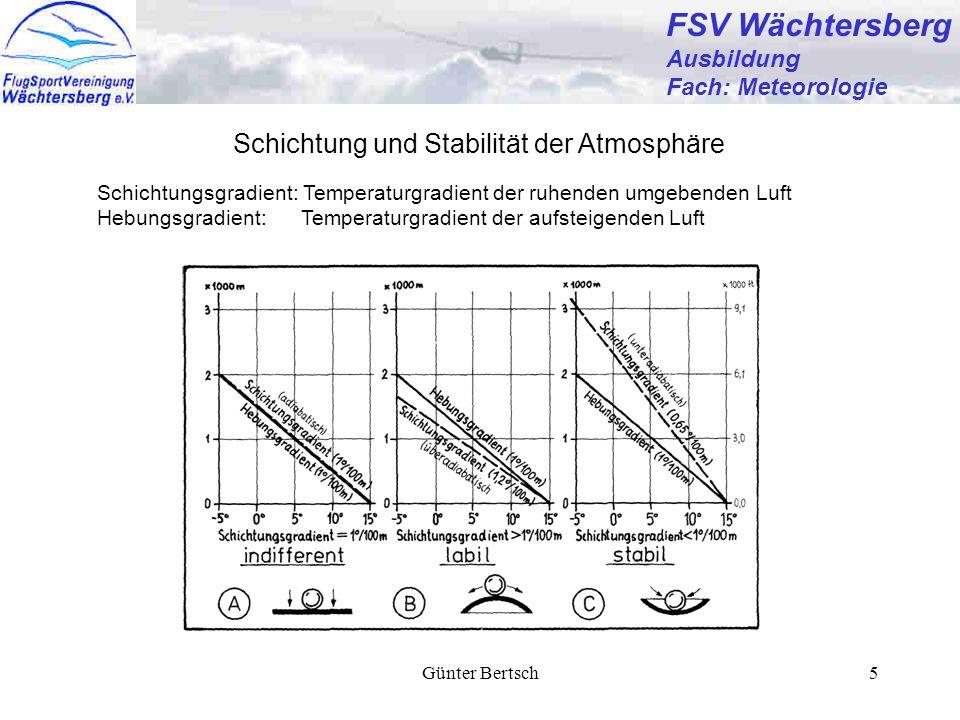 Günter Bertsch5 FSV Wächtersberg Ausbildung Fach: Meteorologie Schichtung und Stabilität der Atmosphäre Schichtungsgradient: Temperaturgradient der ru