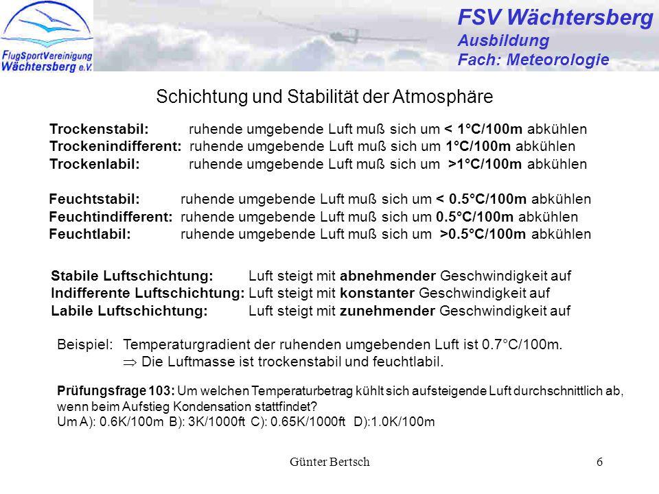 Günter Bertsch6 FSV Wächtersberg Ausbildung Fach: Meteorologie Schichtung und Stabilität der Atmosphäre Trockenstabil: ruhende umgebende Luft muß sich