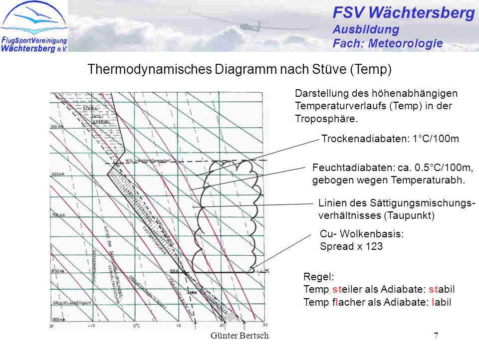 Günter Bertsch7 FSV Wächtersberg Ausbildung Fach: Meteorologie Thermodynamisches Diagramm nach Stüve (Temp) Darstellung des höhenabhängigen Temperatur
