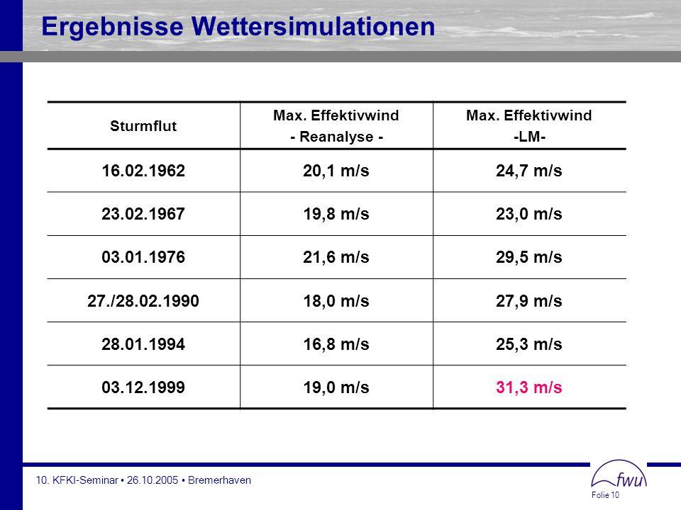 Folie 10 10. KFKI-Seminar 26.10.2005 Bremerhaven Ergebnisse Wettersimulationen Sturmflut Max. Effektivwind - Reanalyse - Max. Effektivwind -LM- 16.02.