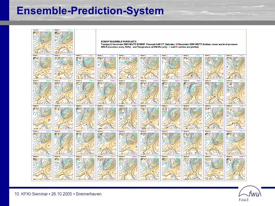 Folie 8 10. KFKI-Seminar 26.10.2005 Bremerhaven Ensemble-Prediction-System