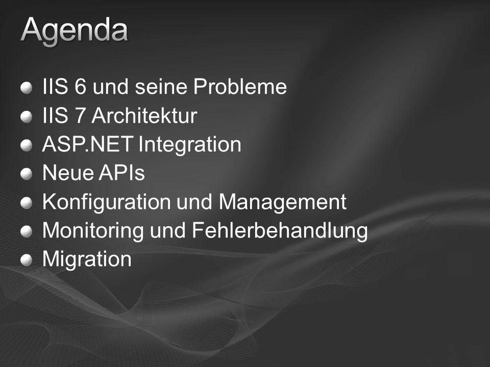 IIS 6 und seine Probleme IIS 7 Architektur ASP.NET Integration Neue APIs Konfiguration und Management Monitoring und Fehlerbehandlung Migration