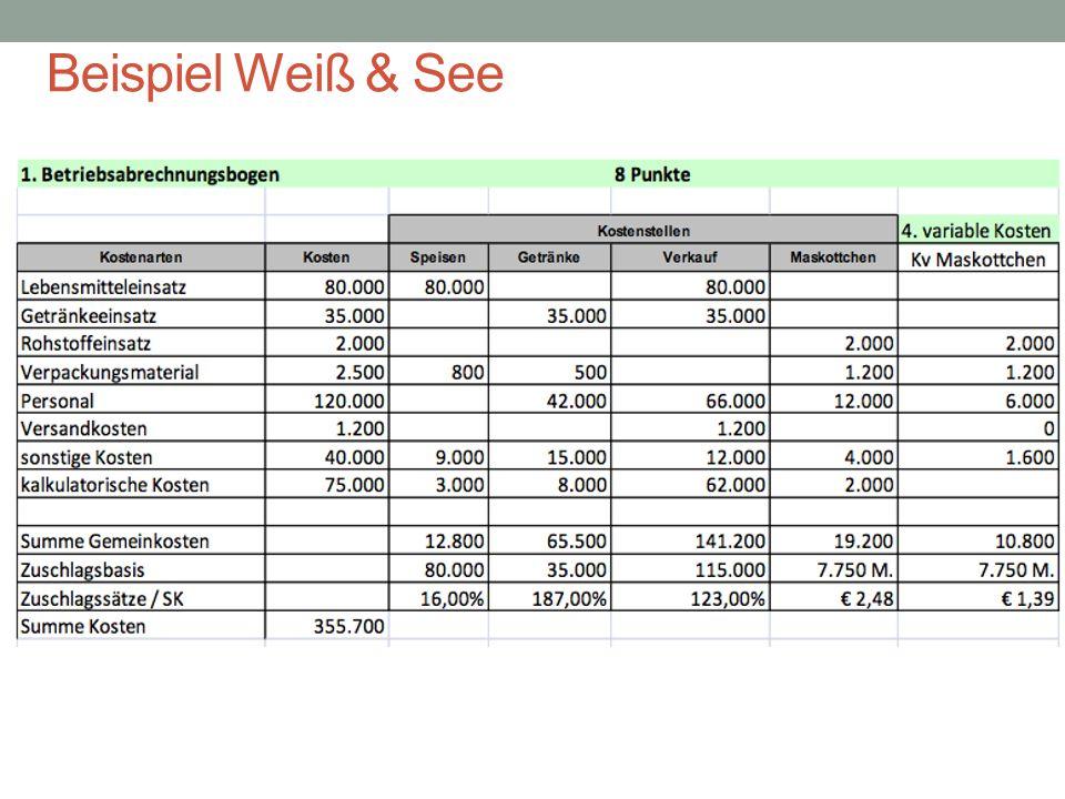 Beispiel Weiß & See