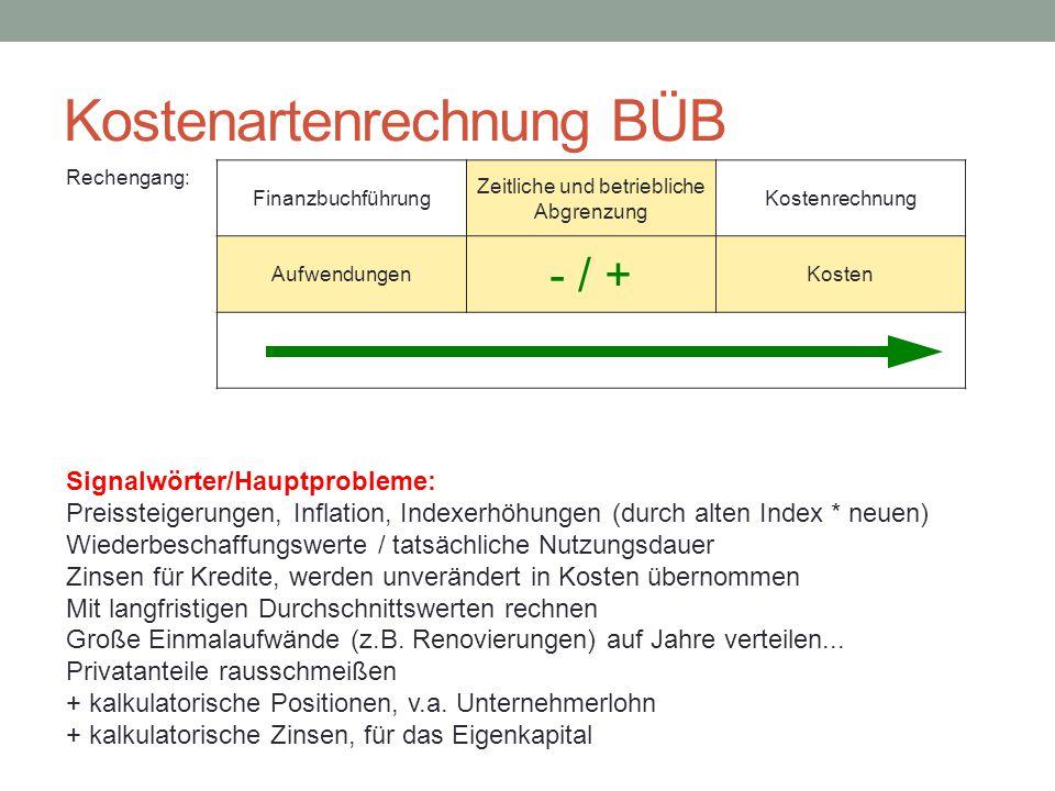 Kostenartenrechnung BÜB Rechengang: Finanzbuchführung Zeitliche und betriebliche Abgrenzung Kostenrechnung Aufwendungen - / + Kosten Signalwörter/Haup