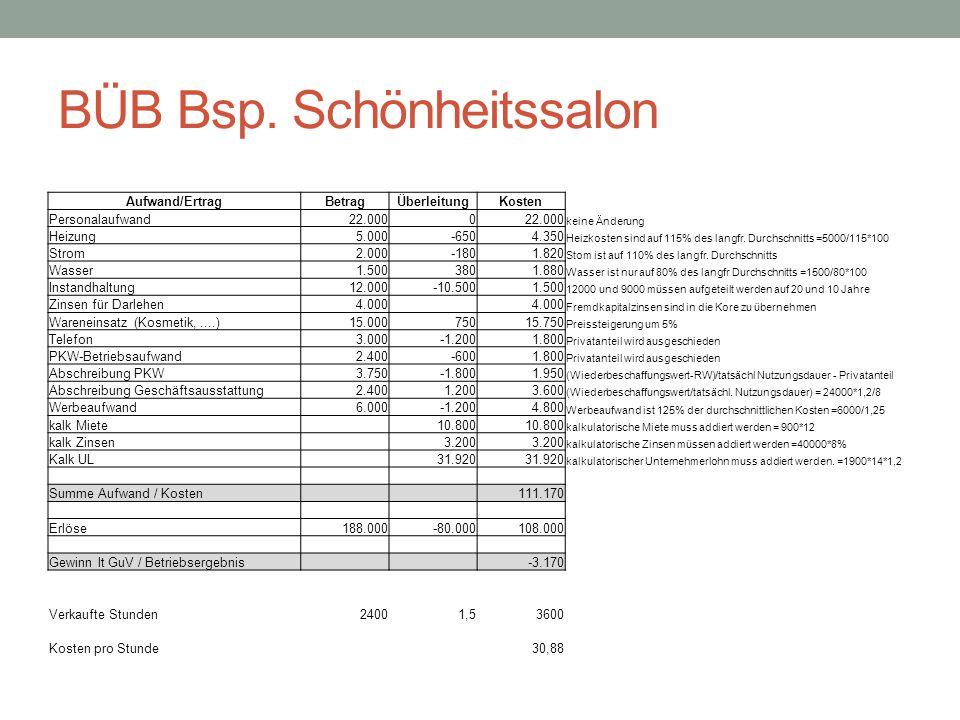 BÜB Bsp. Schönheitssalon Aufwand/ErtragBetragÜberleitungKosten Personalaufwand22.0000 keine Änderung Heizung5.000-6504.350 Heizkosten sind auf 115% de