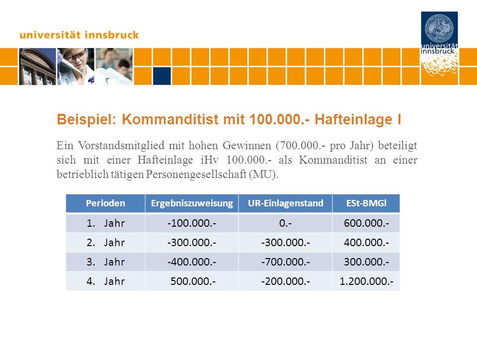 Beispiel: Kommanditist mit 100.000.- Hafteinlage I Ein Vorstandsmitglied mit hohen Gewinnen (700.000.- pro Jahr) beteiligt sich mit einer Hafteinlage