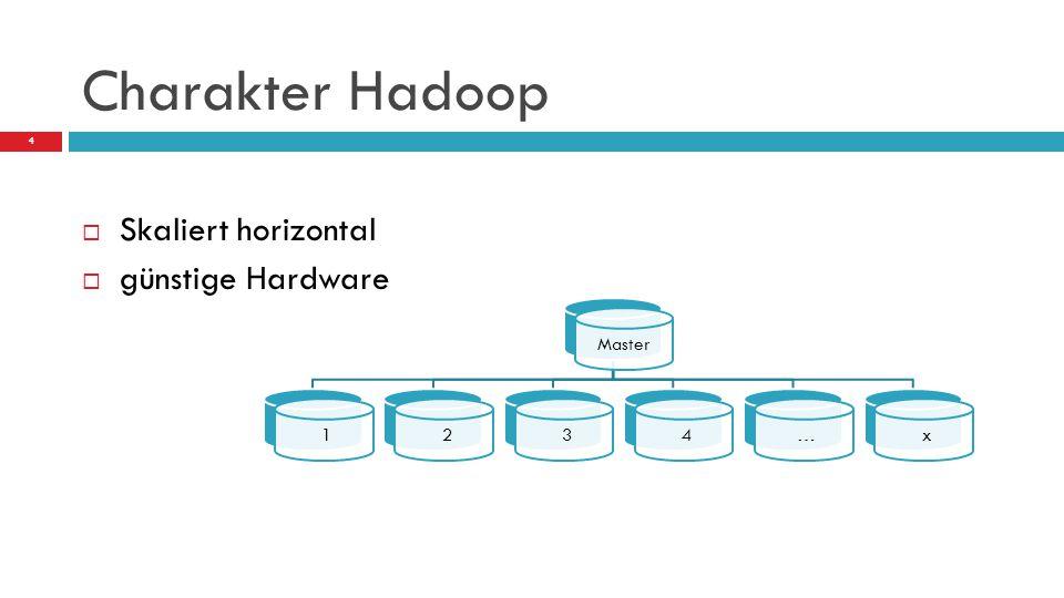  Skaliert horizontal  günstige Hardware Charakter Hadoop Master 1 2 3 4 … x 4