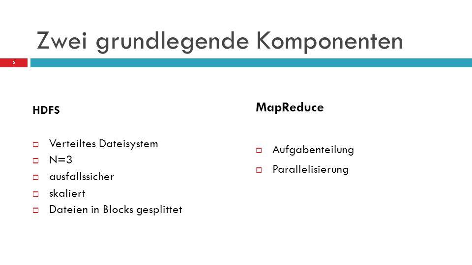 HDFS  Verteiltes Dateisystem  N=3  ausfallssicher  skaliert  Dateien in Blocks gesplittet MapReduce  Aufgabenteilung  Parallelisierung Zwei gru