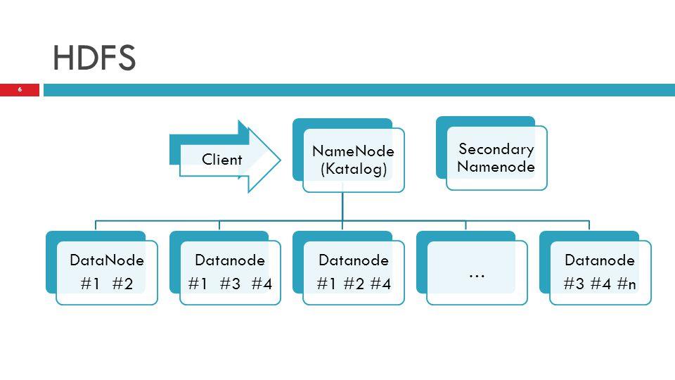 HDFS Secondary Namenode Client NameNode (Katalog) DataNode #1 #2 Datanode #1 #3 #4 Datanode #1 #2 #4 … Datanode #3 #4 #n 6