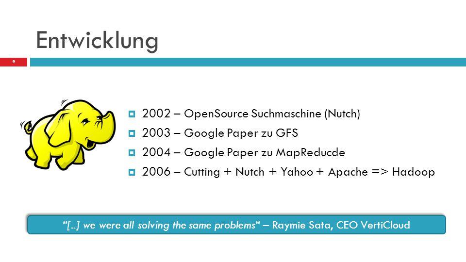 Entwicklung  2002 – OpenSource Suchmaschine (Nutch)  2003 – Google Paper zu GFS  2004 – Google Paper zu MapReducde  2006 – Cutting + Nutch + Yahoo
