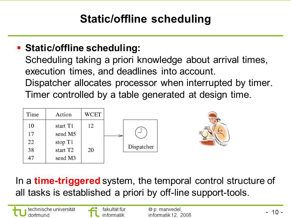 - 10 - technische universität dortmund fakultät für informatik  p. marwedel, informatik 12, 2008 TU Dortmund Static/offline scheduling  Static/offli