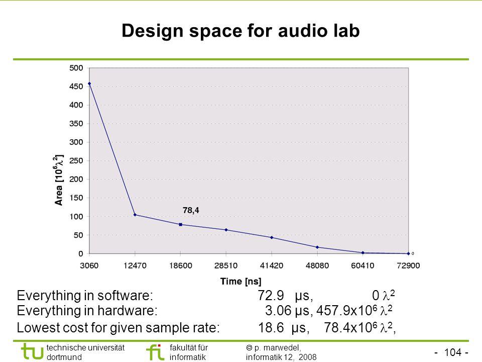 - 104 - technische universität dortmund fakultät für informatik  p. marwedel, informatik 12, 2008 TU Dortmund Design space for audio lab Everything i