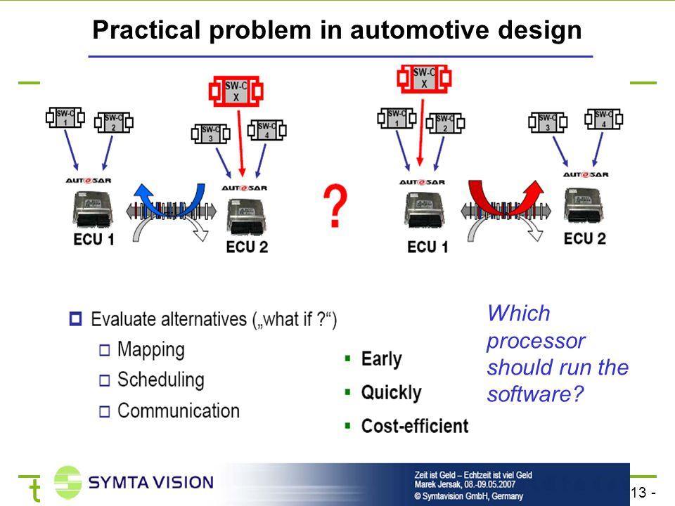- 113 - technische universität dortmund fakultät für informatik  p. marwedel, informatik 12, 2008 TU Dortmund Practical problem in automotive design
