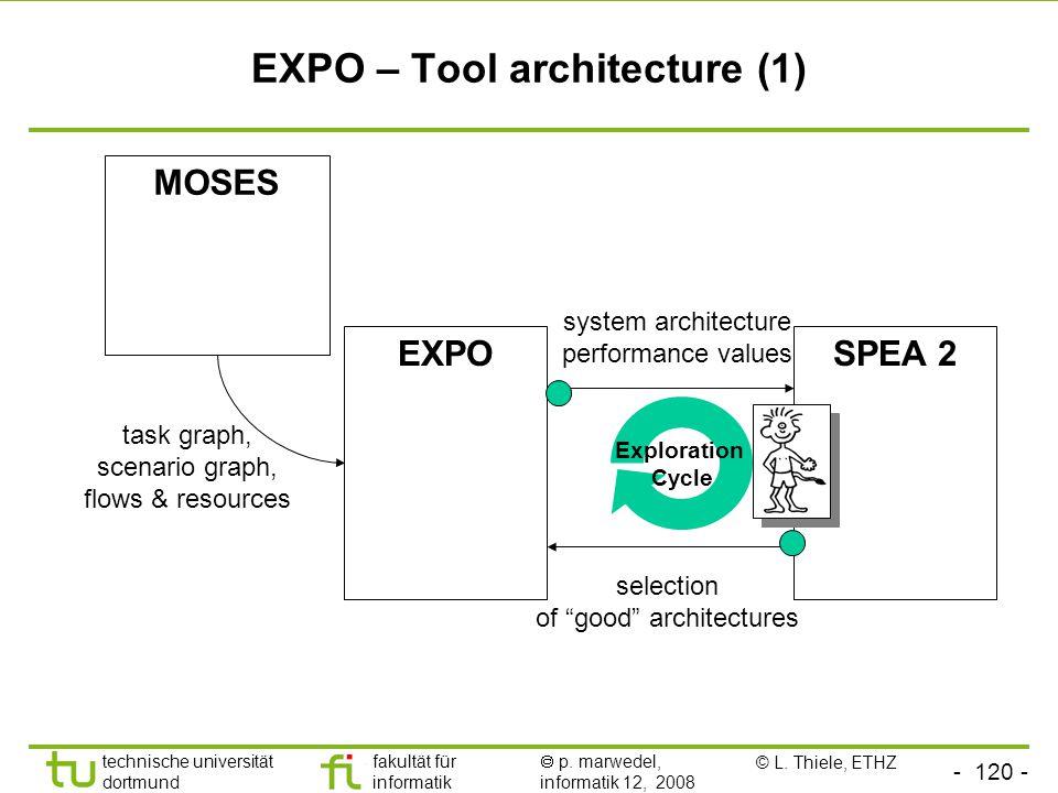 - 120 - technische universität dortmund fakultät für informatik  p. marwedel, informatik 12, 2008 TU Dortmund Exploration Cycle EXPO – Tool architect